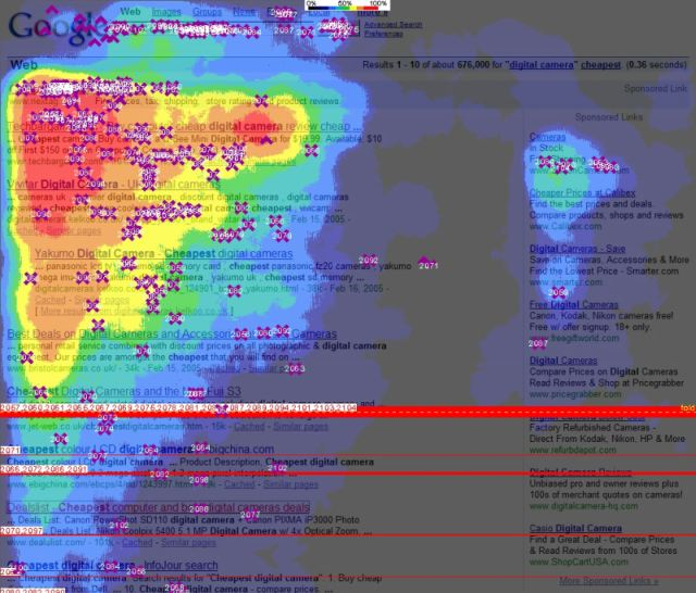 What is Heat map? Ultimate article with Heat map Examples 2